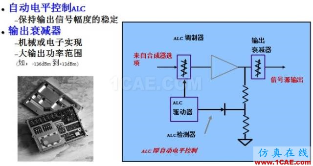 IC好文推荐:信号源是如何工作的?HFSS分析图片7