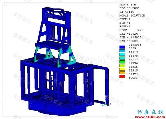 技术分享 | 雷达产品设计中的仿真技术应用HFSS培训的效果图片2