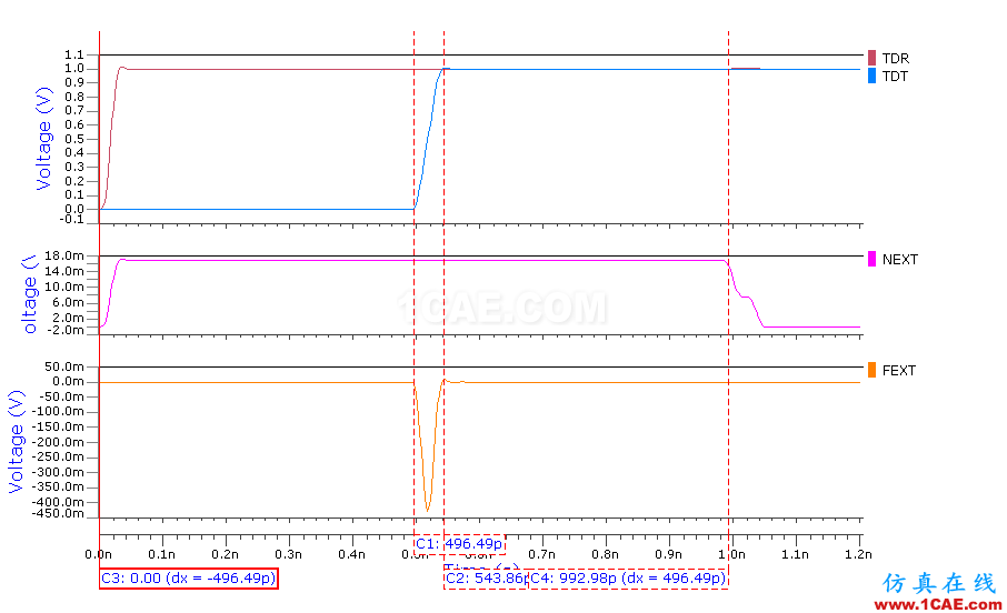 串扰分析、串扰仿真HFSS分析图片2