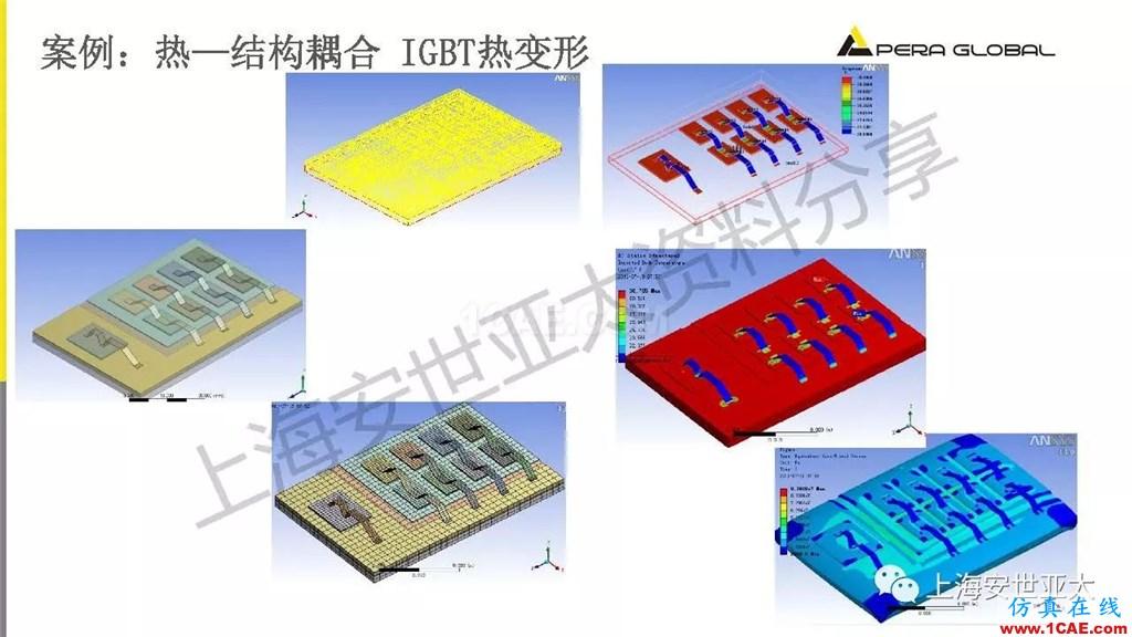 技术分享 | 电子系统散热设计分析与优化icepak技术图片22