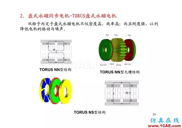 【PPT分享】新能源汽车永磁电机是怎样设计的?Maxwell应用技术图片28