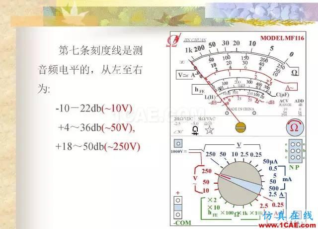 最全面的电子元器件基础知识(324页)HFSS培训的效果图片198