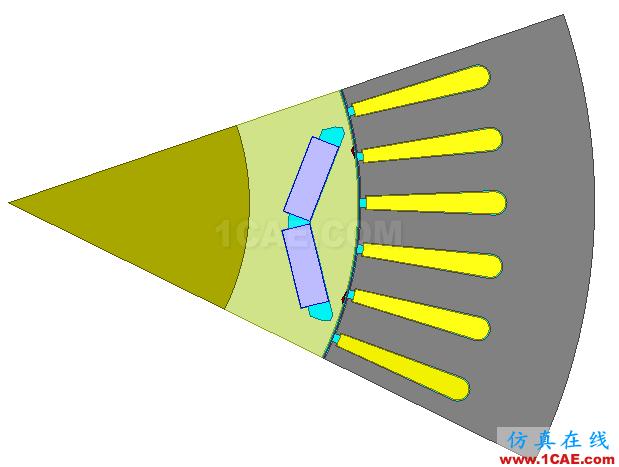 方案 | 高性能电机电磁仿真方案Maxwell分析图片1