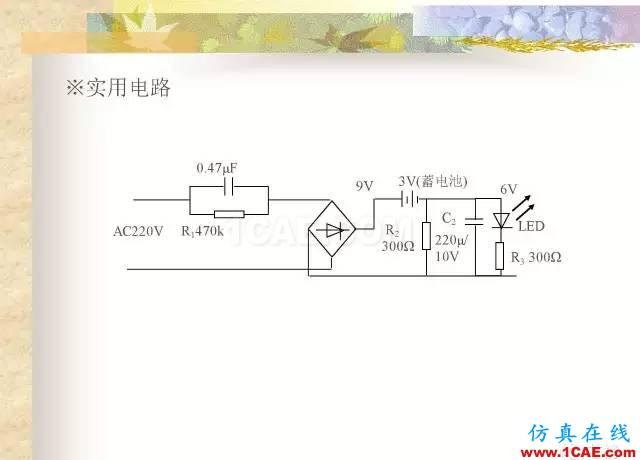 最全面的电子元器件基础知识(324页)HFSS分析案例图片238