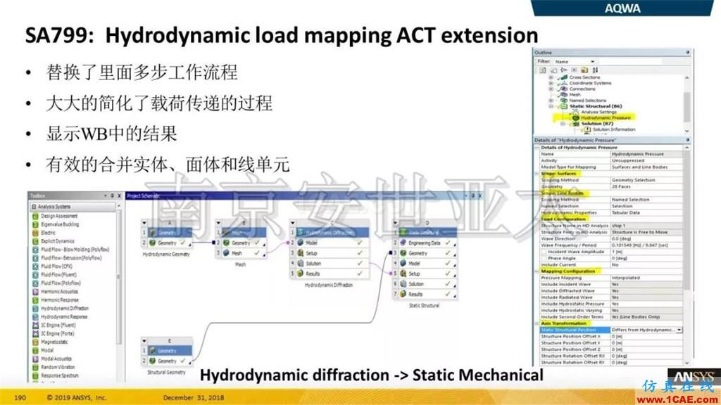 最新版本ANSYS 2019R1结构新功能介绍纤维复合材料福音(三)ansys结果图片5