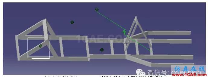 HyperWorks 迎接节能赛车的严峻挑战hypermesh分析案例图片5