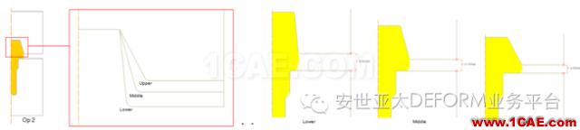 实例 | DEFORM软件DOE/OPT技术在螺栓成形工艺中的应用Deform分析图片3