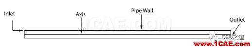 【CFX案例】05:管道中的泊肃叶流动【转发】cfx分析图片1