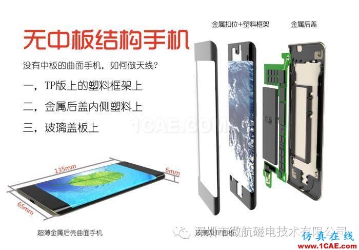 超薄手机天线制造技术介绍HFSS仿真分析图片2
