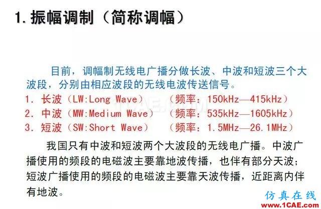 射频电路:发送、接收机结构解析HFSS分析图片32