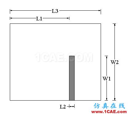 多层LCP技术的毫米波段超宽带槽天线设计【转发】HFSS培训课程图片3