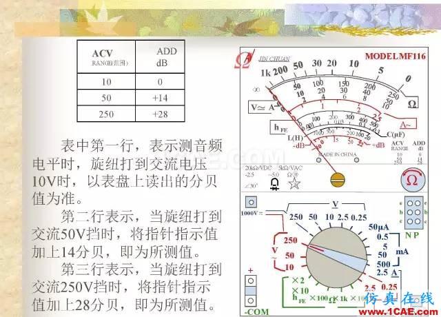 最全面的电子元器件基础知识(324页)ansys hfss图片207
