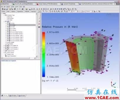 技术分享 | 旋转机械仿真应用概述ansys结构分析图片10
