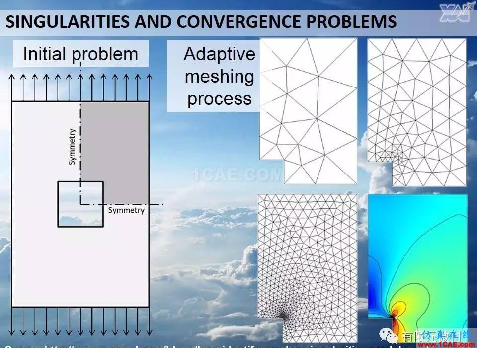 航空结构分析(结构力学)系列---7(有限元分析)ansys培训的效果图片51