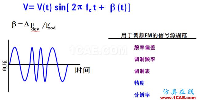 IC好文推荐:信号源是如何工作的?ansys hfss图片22