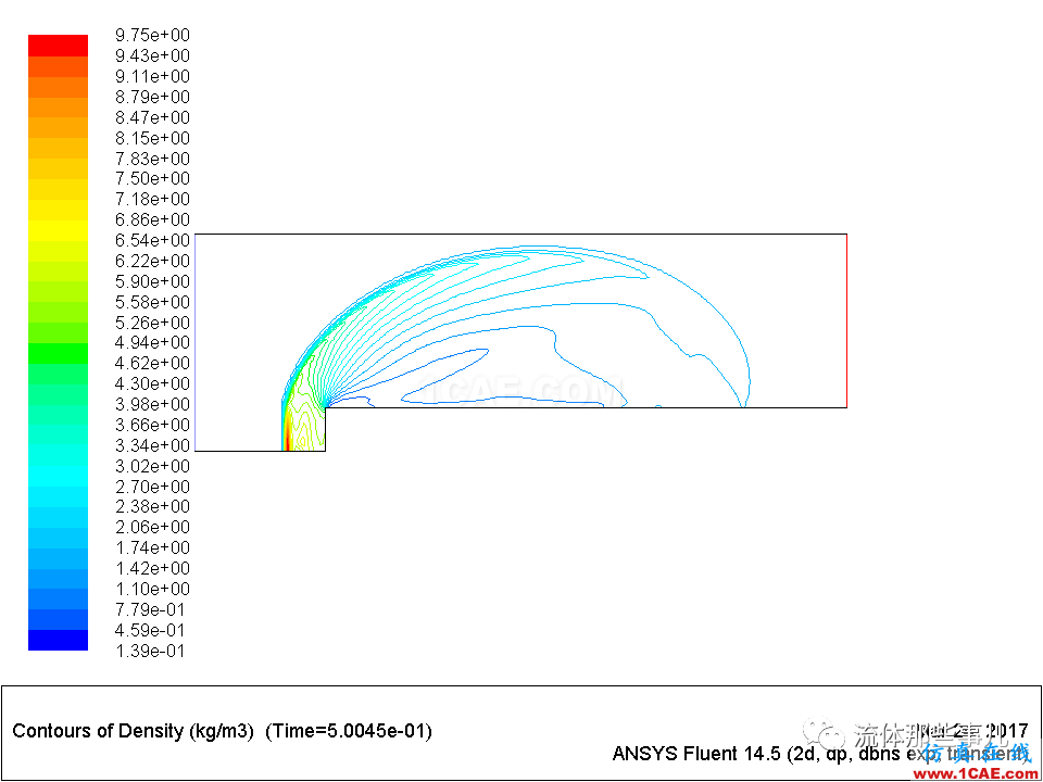 FLUENT和CFX的激波分辨能力怎么样?有图有真相fluent仿真分析图片6