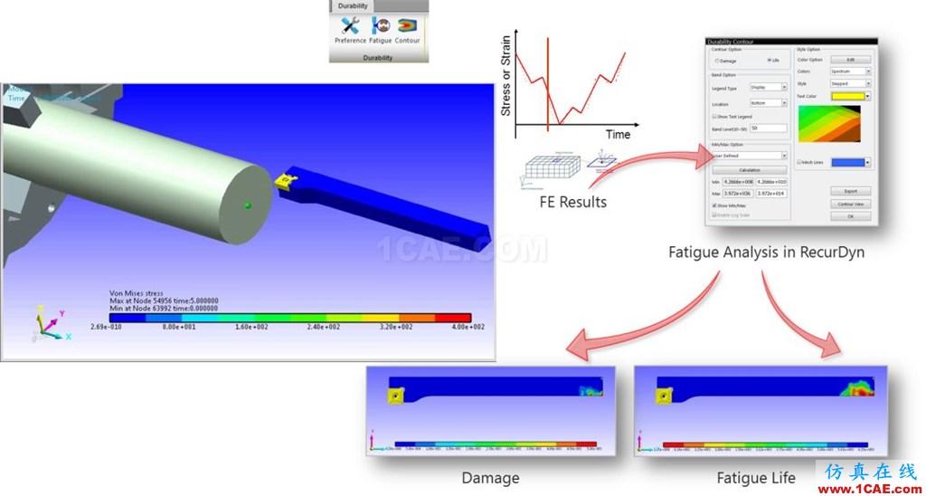 行业应用 | 机器人及数控机床研发中的仿真技术应用ansys分析图片7