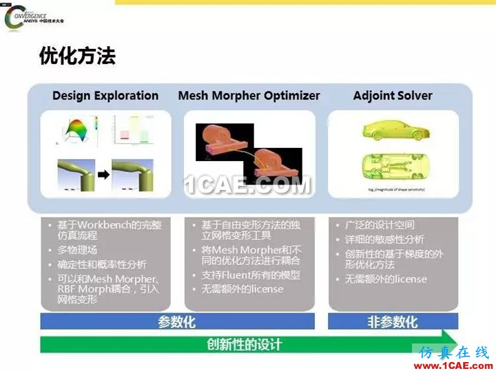 ANSYS Fluent流体仿真设计快速优化方法fluent培训课程图片3