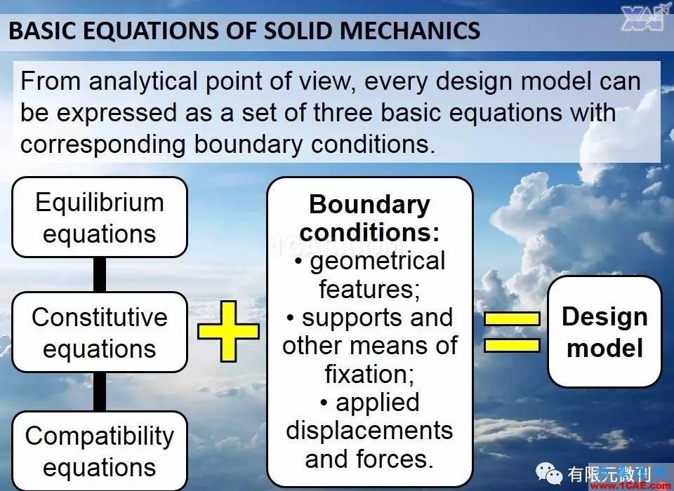 航空结构分析(结构力学)系列---7(有限元分析)ansys结果图片9