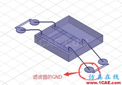 复杂结构电磁仿真的简化方法