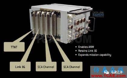 [转载]浅谈自组网技术在国外军事领域的应用HFSS培训的效果图片6