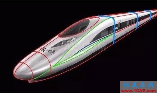 高铁为什么长这样?不是跑得快,而是飞得低【转发】fluent结果图片8