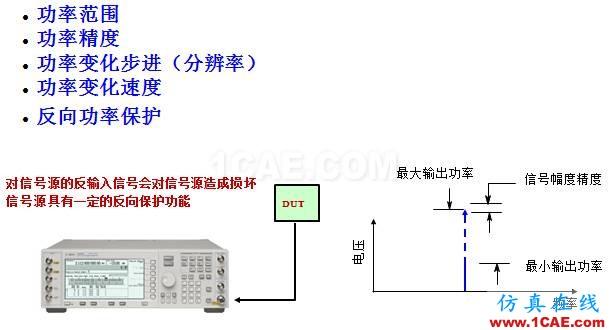 IC好文推荐:信号源是如何工作的?HFSS分析图片5