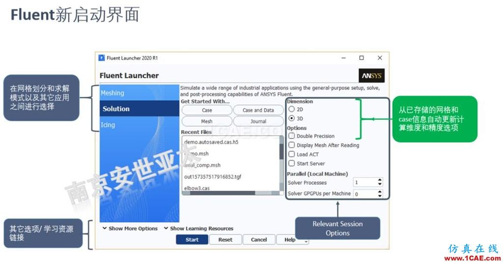 ANSYS 2020R1来了 | 流体新功能(一)fluent培训的效果图片1