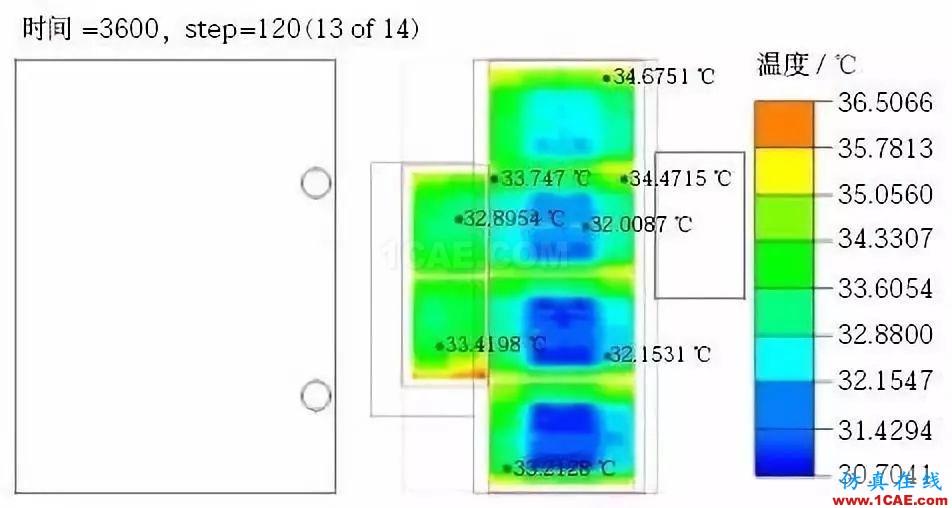 新能源汽车电池包液冷热流如何计算?ansys分析图片11