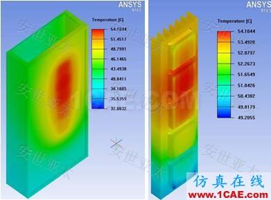 技术分享 | 雷达产品设计中的仿真技术应用HFSS分析案例图片9