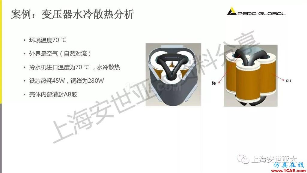技术分享 | 电子系统散热设计分析与优化icepak分析图片27