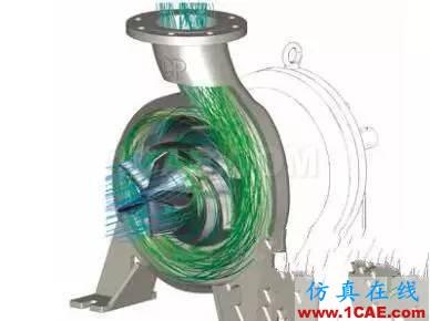 案例分享 | 用流体仿真优化泵的能耗cfx图片1