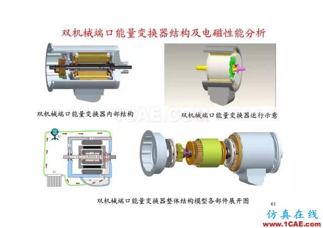 【PPT分享】新能源汽车永磁电机是怎样设计的?Maxwell技术图片60