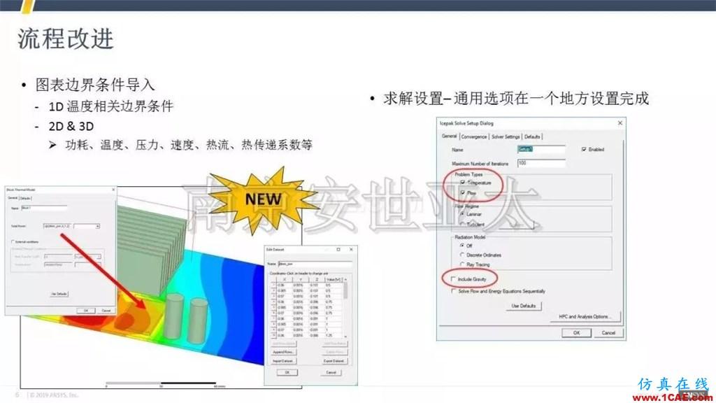 最新版本ANSYS Icepak 2019R1新功能介绍(一)icepak技术图片6