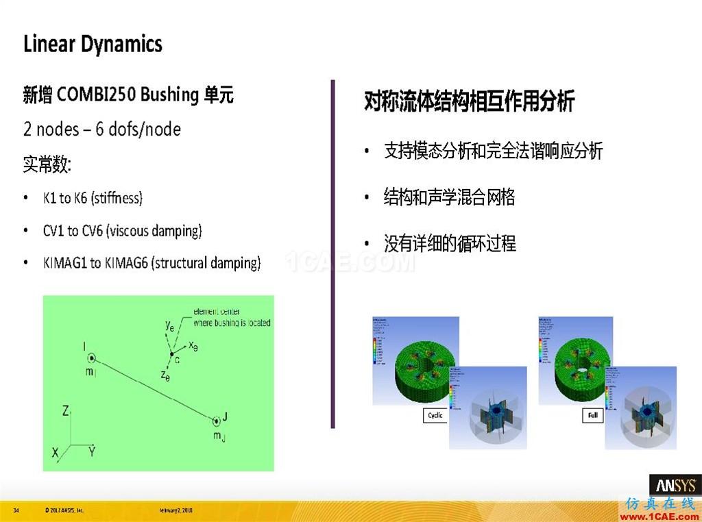 ANSYS19.0新功能 | 结构功能详解ansys分析图片34