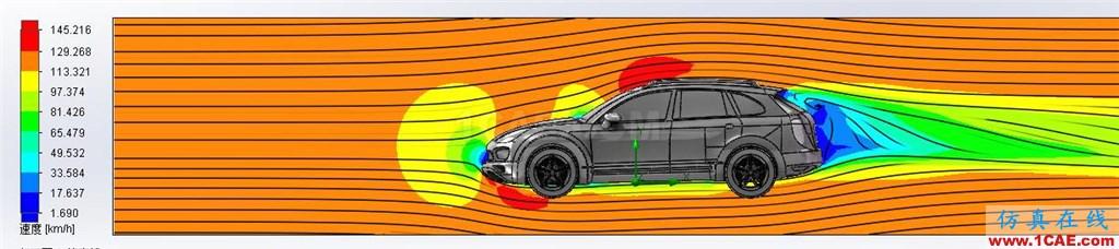 SOLIDWORKS汽车流体分析培训案例机械设计培训图片2