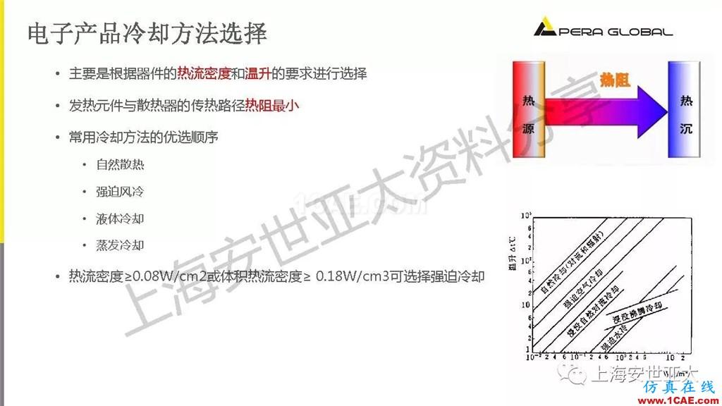技术分享 | 电子系统散热设计分析与优化icepak分析案例图片7