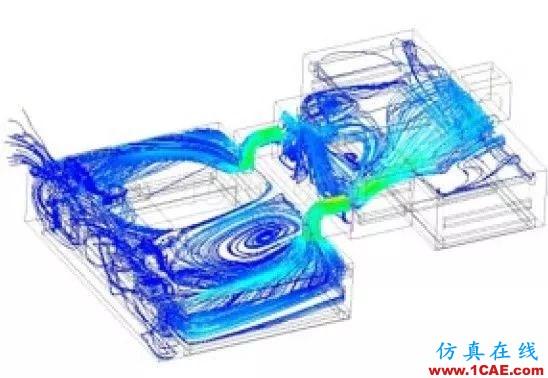 新能源汽车电池包液冷热流如何计算?ansys分析案例图片6