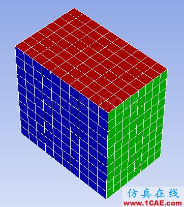 ICEM CFD中的拉伸网格功能icem仿真分析图片9