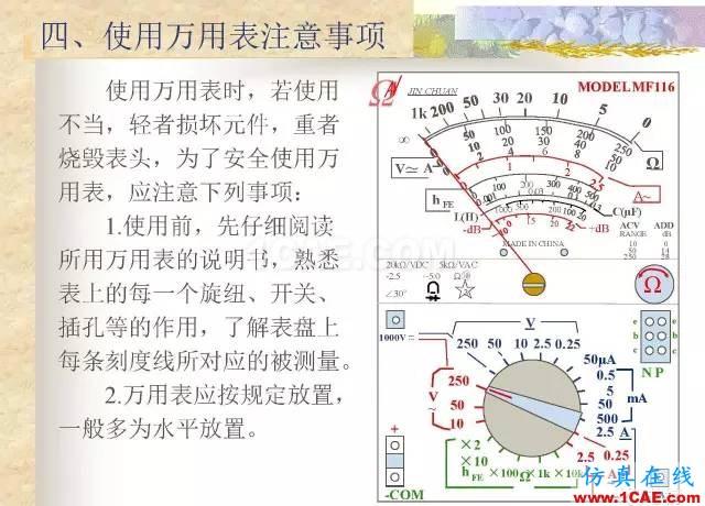 最全面的电子元器件基础知识(324页)HFSS结果图片209