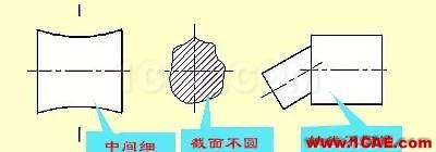机械人不可缺少的四大类基础资料,建议永久收藏【转发】Catia应用技术图片27
