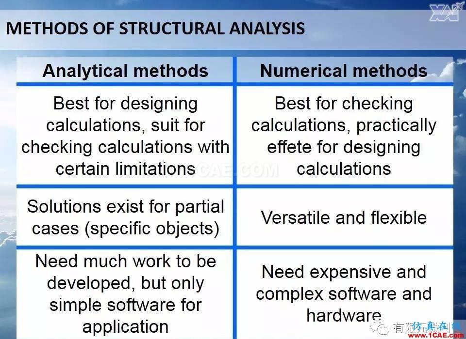 航空结构分析(结构力学)系列---7(有限元分析)ansys结构分析图片2
