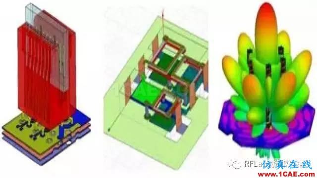 HFSS算法及应用场景简介ansysem应用技术图片3