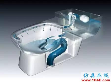 由科勒卫浴CFD博士模拟马桶谈起cfx分析图片1