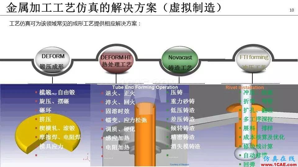 泵全生命周期CAE解决方案ansys结果图片11