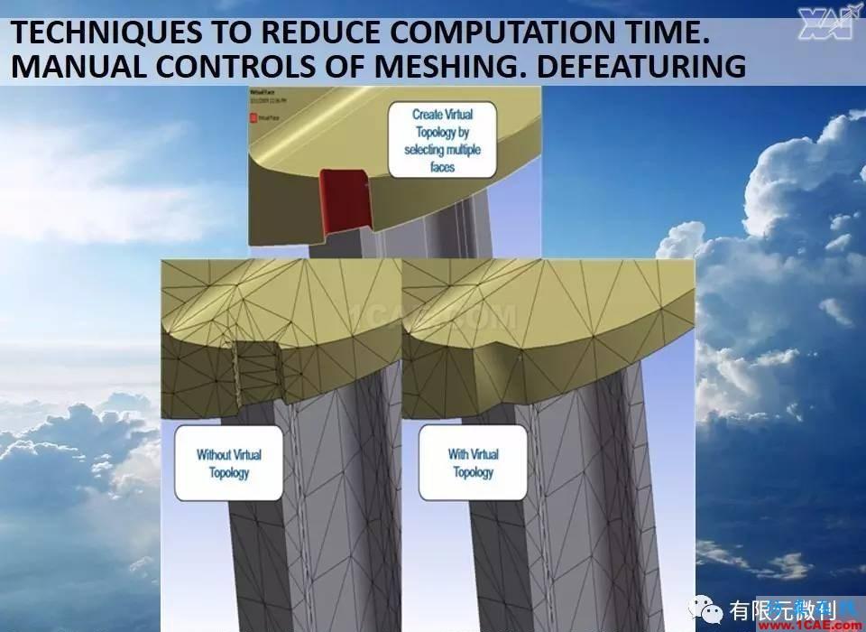 航空结构分析(结构力学)系列---7(有限元分析)ansys结构分析图片66