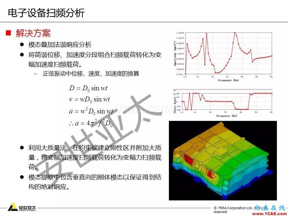 方案   电子设备仿真设计整体解决方案HFSS结果图片16