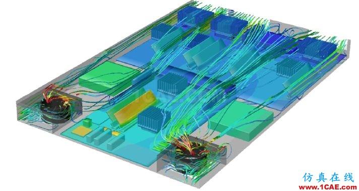 CAE仿真技术在电子电器行业的应用HFSS培训课程图片4