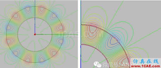 技巧 | ANSYS 低频软件常见问题解答Maxwell技术图片17
