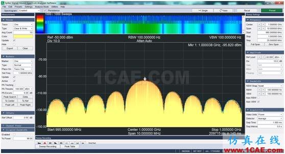 横空出世:20GHz高性能实时频谱仪&监测接收机HFSS仿真分析图片5